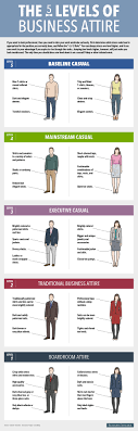 how to dress for work business insider dress codes infographic 02