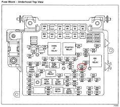 2003 hummer h2 fuse box diagram 2003 printable wiring h2 fuse diagram h2 home wiring diagrams source