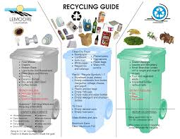 10 best images of example recycling flyers recycling flyers recycling flyers templates