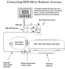 article details wiring a rim 200