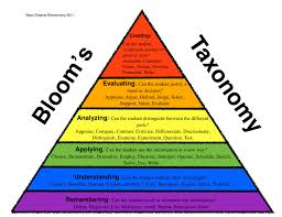 miscellaneous theories and models smartprimaryed bloom bloom s taxonomy