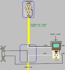 wiring diagram for 20a gfi outlet switch doityourself com x jpg views 3804 size 23 6 kb