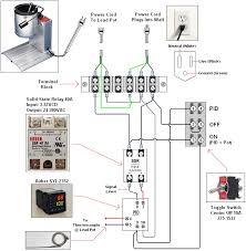 pid controller circuit diagram the wiring diagram pid temperature controller wiring diagram nodasystech circuit diagram