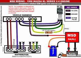 obda wiring diagram obda image wiring diagram obd2 plug wiring diagram jodebal com on obd2a wiring diagram