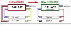 t12 ballast wiring diagram t12 image wiring diagram ballast wiring diagram t12 images on t12 ballast wiring diagram