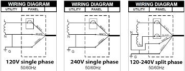 house wiring diagram 3 phase wiring diagram schematics 120 240 singl phase volt wiring diagram 120 printable