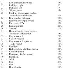 2009 vw tiguan fuse box diagram wirdig vw jetta fuse box diagram additionally 2013 vw jetta fuse box diagram