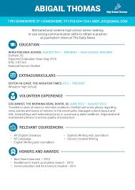 high school resume format 2016 there is a latest resume format for high school if high school resume format