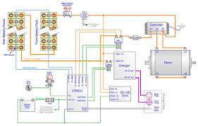 65 ford mustang fuse box 65 wiring diagrams