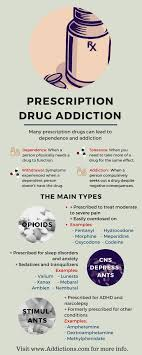 prescription drug abuse is dangerous and can lead to addiction and prescription drug abuse is dangerous and can lead to addiction and overdose painkillers opioids