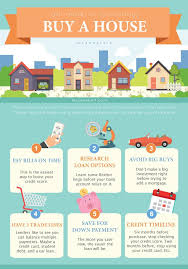 ideas about Buy House on Pinterest   House Buyers  John     Tips to Get Ready to Buy a House   someday   Infographic