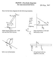 physics torquetorque