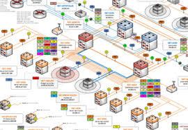 network diagram store   networkdiagram   com    network diagram  network topology  network diagram  visio documentation  tips for better network