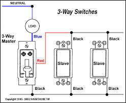 x  smart switches        way switch diagram   smarthome home     way switch diagram