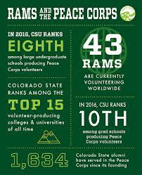 Peace Corps CSU     International Initiatives   Colorado State     International Initiatives   Colorado State University