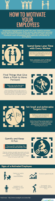 ways to motivate employees motivation at workplace related articles