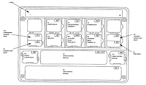 bmw e34 fuse box fuse panel in english bmw m forum and m forums i relay diagram 92 wiring diagrams page 20