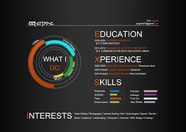 video eric jagoda digital media specialist info graphic resume