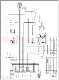 hammerhead 150cc wiring diagram hammerhead image gy6 150cc buggy wiring diagram gy6 wiring diagrams car on hammerhead 150cc wiring diagram similiar helix 150cc go kart