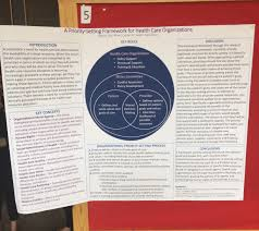 accomplishments duquesne university natalie dick a priority setting framework for health care organizations