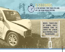 air methods air medical transport distracted driving awareness month