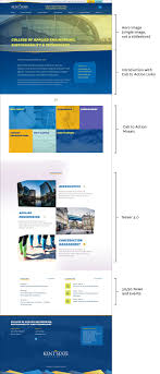 redesign template reference list state university template 3
