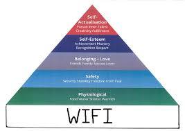 Αποτέλεσμα εικόνας για maslow pyramid
