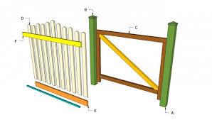 Small Picture Garden Gate Plans MyOutdoorPlans Free Woodworking Plans and