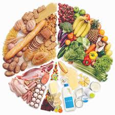 Imagini pentru tehnician nutritionist