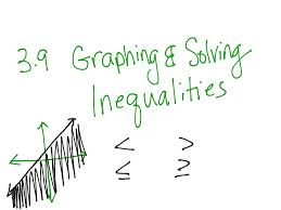 algebra grade solving and graphing inequalities results for algebra 1 grade 9 solving and graphing inequalities