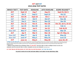 testing dates college career center fee waivers are available in the college and career center for those receiving reduced lunch