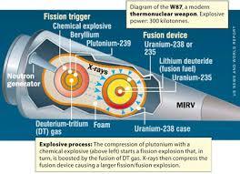 「atomic bomb vs hydro nuclear bomb」の画像検索結果