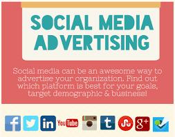 Social Media Advertising: Choosing the Right Platform for Your ...