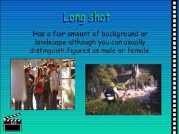 film techniques in bend it like beckhamfull shot