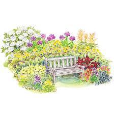 Small Picture Partial Shade Garden Design Ideas The Garden Inspirations