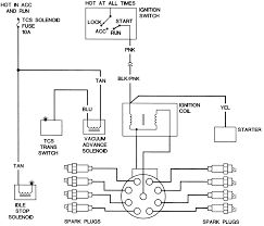 repair guides wiring diagrams wiring diagrams autozone com 1997 454 Chevy Starter Wiring 1997 454 Chevy Starter Wiring #35 GM Starter Wiring