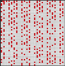 work area twin prime: how are prime numbers distributed twin primes conjecture