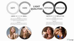 light qualities slr lounge light qualities slide 192 kb
