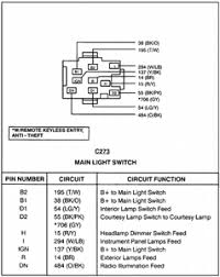 wiring diagram for 1996 dodge ram 1500 wiring diagrams and 2001 dodge ram radio wiring diagram diagrams and schematics