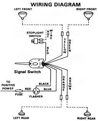 wiring diagram for golf cart turn signals wiring wiring wiring diagram for golf cart turn signals the wiring diagram