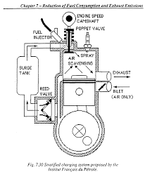 patent wo1994023191a1 two cycle engine with reduced hydrocarbon on simple engine charging diagram