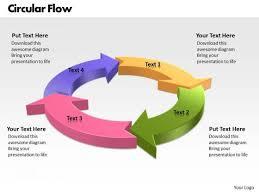 ppt powerpoint presentation circular flow of process  state    ppt powerpoint presentation circular flow of process   state diagram templates
