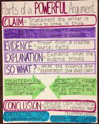 best images about anchor charts argumentative writing on 17 best images about anchor charts argumentative writing anchor charts graphic organizers and opinion writing