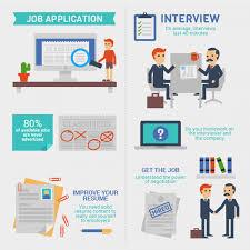 job application ly job application infographic
