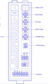 lexus es engine fuse box block circuit breaker diagram lexus es 330 2005 engine fuse box block circuit breaker diagram