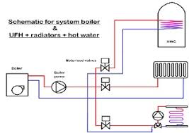 combining underfloor heating with traditional radiators Underfloor Heating Wiring Diagram Combi Boiler looking at the above drawing for a breakdown of how the two systems can be accommodated by the same heat source the underfloor heating system uses its Installing Underfloor Heating