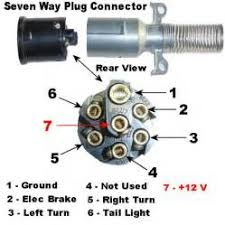 semi truck trailer wiring diagram semi image similiar commercial trailer wiring diagram keywords on semi truck trailer wiring diagram