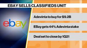 <b>EBAY</b>:NASDAQ GS Stock Quote - <b>eBay</b> Inc - Bloomberg Markets