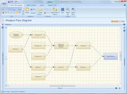 pm all be » p ware planner suite screenshotsproduct description editor  product flow diagram