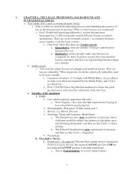 thesis statement examples letter format photo letter responsibility essay thesis statement and informal outline